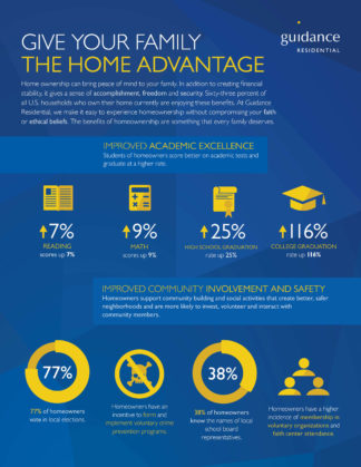 Give your family the home advantage flyer